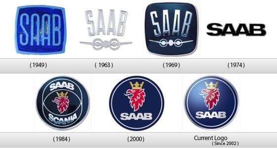 Fejlődéstörténet: nagy autómárkák emblémái | friss arculattervezes logo tervezes emblema keszites  | embléma tervezés autó arculat tervezés