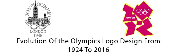Az Olimpiai  jtkok logi 1924 tl 2016 ig | %cagegory | sport olimpia logo kreatv 